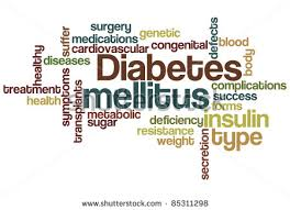Diabetes  and Homoeopathy